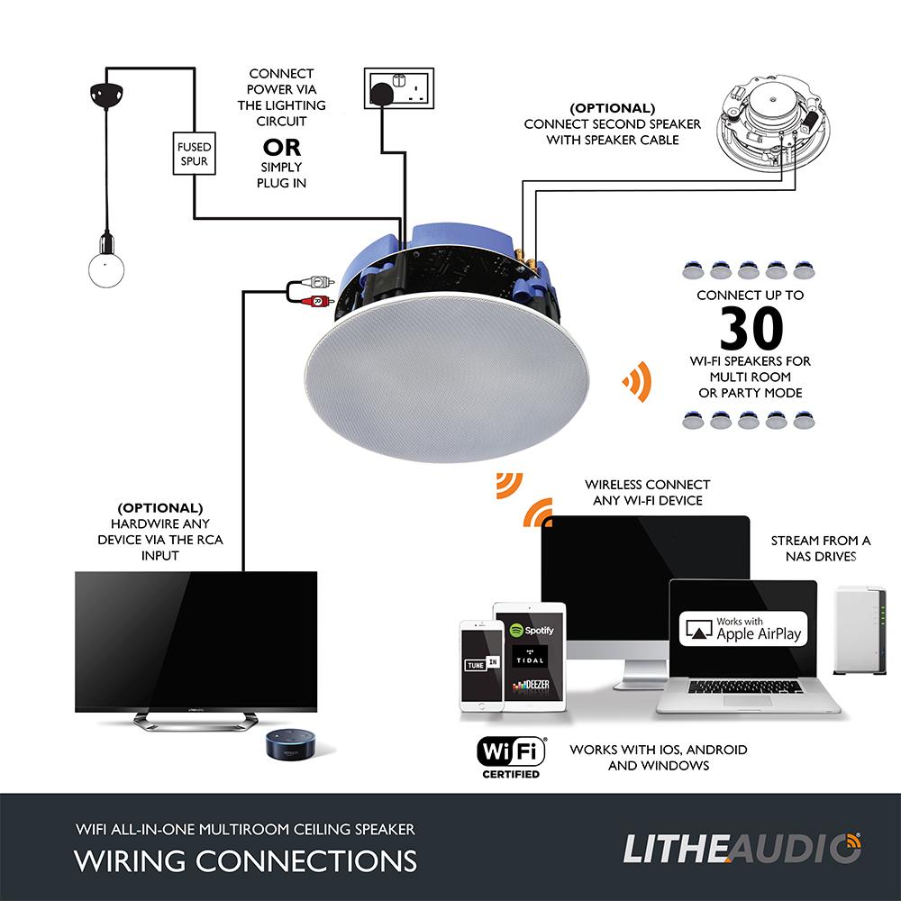 lithe audio wifi all in one multi room ceiling speaker. Black Bedroom Furniture Sets. Home Design Ideas
